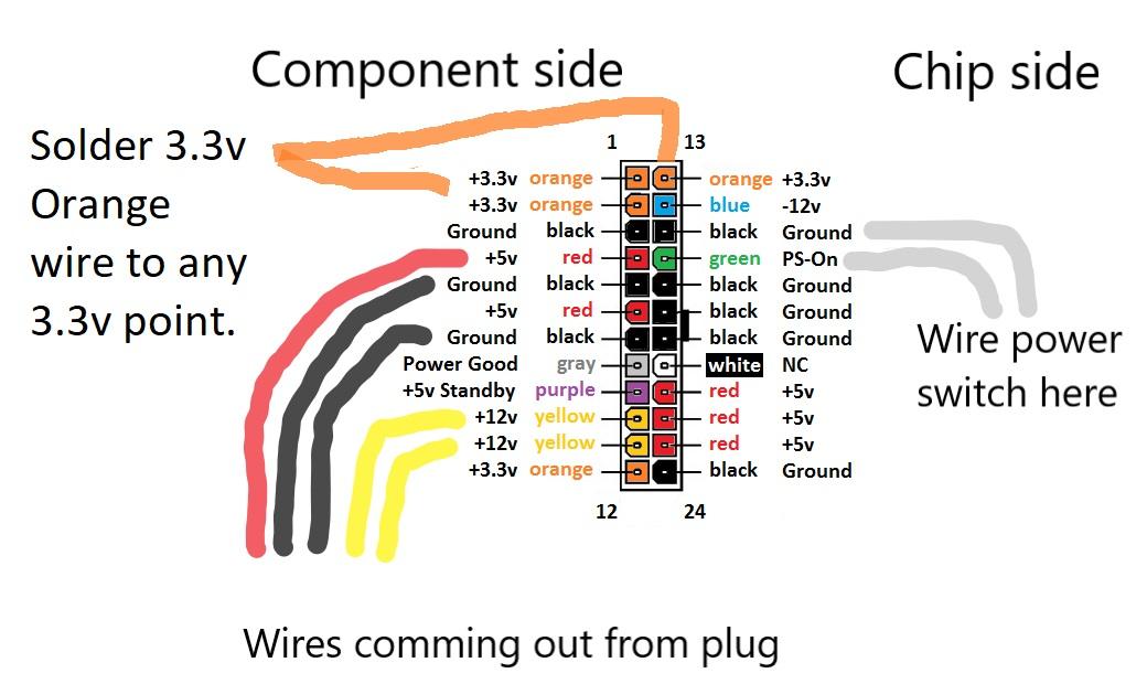 pico atx pinout power supply sega saturn dreamcast. Black Bedroom Furniture Sets. Home Design Ideas
